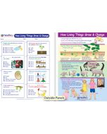 How Living Things Grow & Change Visual Learning Guide