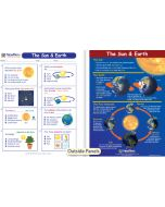 The Sun & Earth Visual Learning Guide