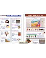 Rocks, Minerals & Soil Visual Learning Guide