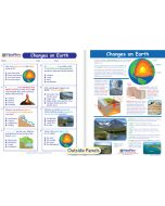 Changes on Earth Visual Learning Guide