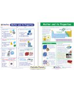 Matter & Its Properties Visual Learning Guide