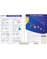 The Solar System Visual Learning Guide