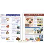 Landforms, Rocks & Soil Visual Learning Guide