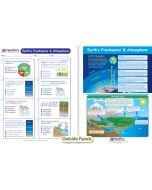 Earth's Freshwater & Atmosphere Visual Learning Guide