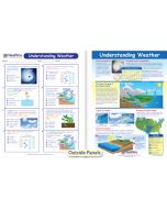 Understanding Weather Visual Learning Guide