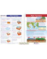 Plate Tectonics Visual Learning Guide