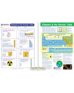 Elements & the Periodic Table Visual Learning Guide