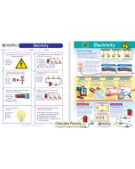 Electricity Visual Learning Guide