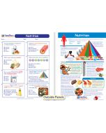 Nutrition Visual Learning Guide