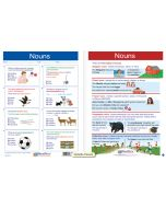 English Language Arts Gr. 7 Visual Learning Guides™ Set of 10