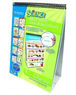 MyPlate Food & Nutrition Flip Chart Set - Elementary Level