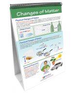 STAAR GRADE 5 - Matter and Energy Assessment Review Flip Chart Set