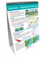 STAAR GRADE 8 - Force, Motion and Energy Assessment Review Flip Chart Set