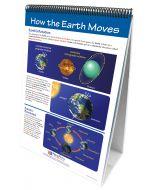 STAAR Gr. 8  – SCIENCE Assessment Review Bundle - Set of 4 Flip Charts