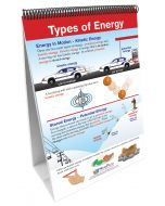 STAAR GRADE 5 - Force, Motion and Energy Assessment Review Flip Chart Set
