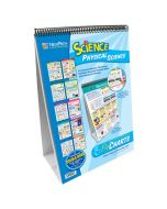 Physical Science Curriculum Mastery® Flip Chart Set