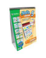 Grade 5 Math Curriculum Mastery® Flip Chart Set