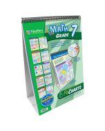 Grade 7 Math Curriculum Mastery® Flip Chart Set