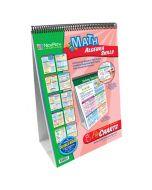 Algebra Skills Curriculum Mastery® Flip Chart Set - Grades 6 - 10