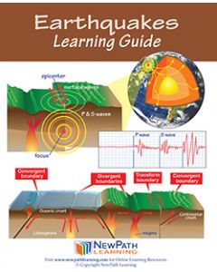 Earthquakes Student Learning Guide - Grades 6 - 10 - Print Version - Set of 10