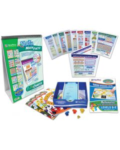 Math Facts Grades 2-5 Curriculum Learning Module