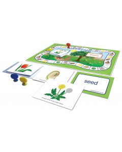 All about Plants Learning Center - Early Childhood