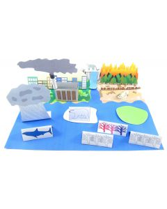 Climate Change 3-D Model Making Kit