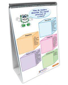 Grade 2 ELA Common Core Flip Chart Set