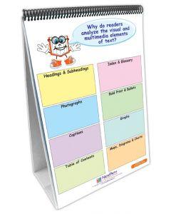 Grade 5 ELA Common Core Flip Chart Set