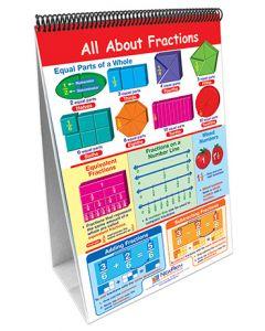 Grade 3 Math Curriculum Mastery® Flip Chart Set