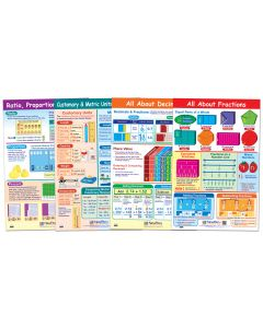 "Basic Math Skills Reference Poster Set of 4 - Laminated - 23"" x  35"""