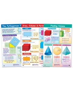 "Area, Volume and Perimeter Poster Set of 3 - Laminated - 23"" x  35"""