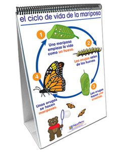 All About Animals Curriculum Mastery® Flip Chart Set - Early Childhood - Spanish Version