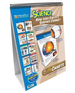 How does Earth's Surface Change? Flip Chart Set