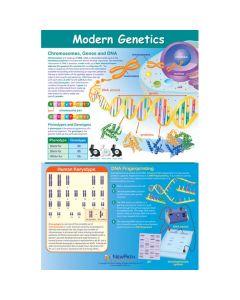 Modern Genetics Poster, Laminated