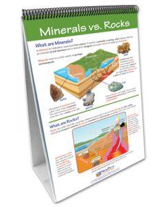 Minerals Curriculum Mastery® Flip Chart Set