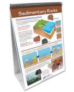 Rocks Curriculum Mastery® Flip Chart Set