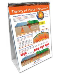 Plate Tectonics Curriculum Mastery® Flip Chart Set