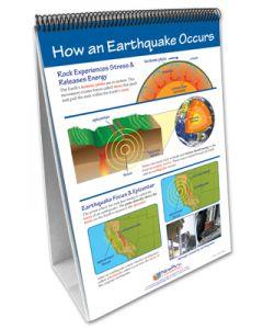Earthquakes Curriculum Mastery® Flip Chart Set