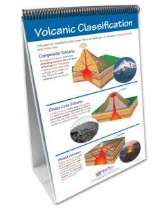 Volcanoes Curriculum Mastery® Flip Chart Set