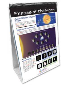 Sun-Earth-Moon System Curriculum Mastery® Flip Chart Set