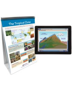 Earth's Climate Curriculum Mastery® Flip Chart Set With MULTIMEDIA Lesson
