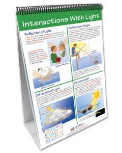 Light & Optics Curriculum Mastery® Flip Chart Set