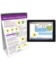 Elements and the Periodic Table Curriculum Mastery Flip Chart Set With MULTIMEDIA Lesson