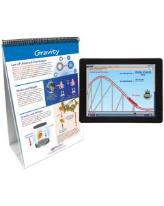 Forces and Motion Curriculum Mastery® Flip Chart Set With MULTIMEDIA Lesson
