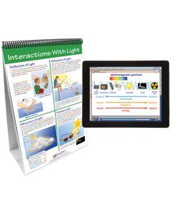 Light & Optics Curriculum Mastery® Flip Chart Set With MULTIMEDIA Lesson