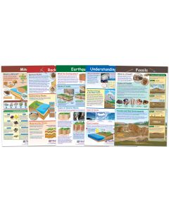 "Earth Science Poster Set of 5 - Laminated - 23"" x  35"""