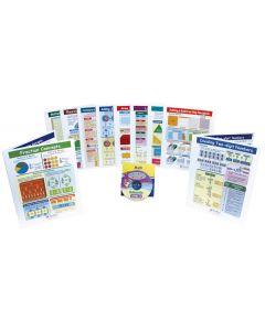 Grade 4 Math Visual Learning Guides™ Set