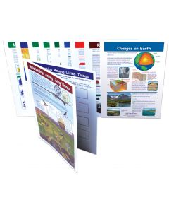 Grade 3 Science Visual Learning Guides™ Set