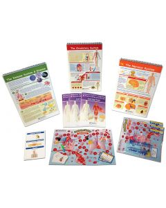 Human Biology NGSS Skill Builder Kit